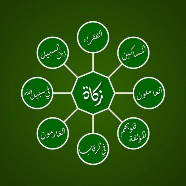 Masharif zakat